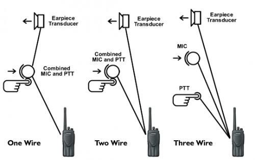 3 Wire Microphone Wiring Diagram from www.wildtalk.com