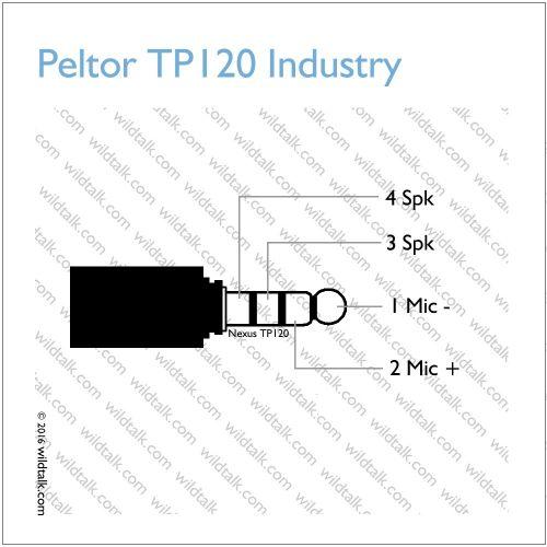 Amphenol Nexus TP120 Peltor Headset Wiring | WildtalkWildtalk