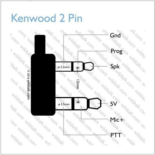 Kenwood 2 Pin Wiring Data